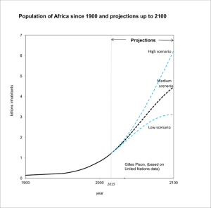 Africa's Projections - UN